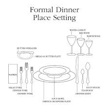 formal setting of a table. how to set a formal table setting of