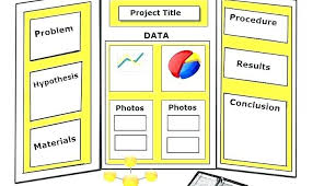 Science Fair Board Examples 6th Grade Project Layout Diagram