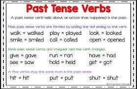 Verb Tense Anchor Chart Past Tense Verbs Anchor Chart Poster