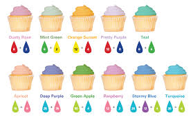 Mccormick Food Coloring Chart Frosting And Flavor Color Guide Mccormick