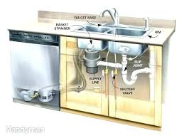 replacing sink under kitchen sink replacing drain pipes under kitchen sink astonishing plumbing repair pipe kitchen sink cabinet combo replace sink drain