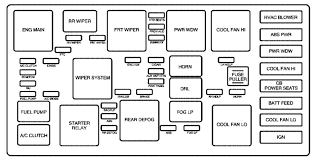 2006 hhr inside fuse box location wiring diagram shrutiradio 2006 dodge magnum fuse box diagram at 2006 Dodge Magnum Fuse Box Location