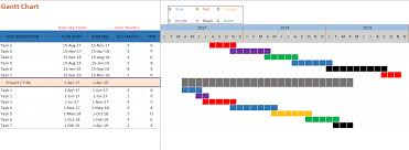 free excel gantt chart template download gantt chart template excel free download
