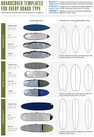 Mini Mal Board Size Chart Creatures Of Leisure Boardbag Size Guide Surfing