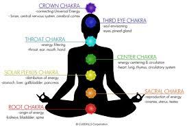 Is Reiki Traditionally About The Chakras Crystal Reiki Energy