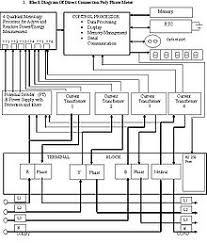 electricity meter the full wiki basic block diagram of an electronic energy meter