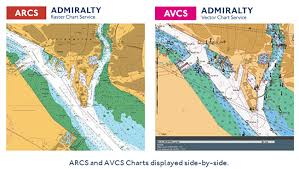 Arcs And Avcs Charts An Effective Solution