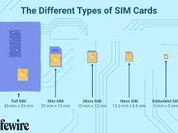 After you remove your sim card from the tray, notice the notch in one corner of the new sim card. What Is A Sim Card