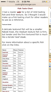 A Chart On How Various Fish Taste Th While Chart Is On