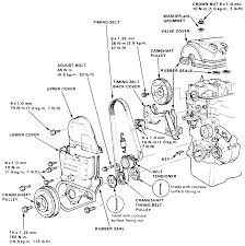 91 honda accord ignition wiring diagram wirdig honda civic set ignition timing on 93 honda accord timing diagram