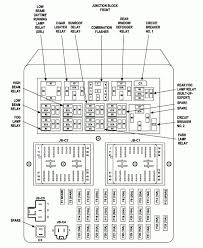 95 jeep grand cherokee fuse box location wiring diagrams 1993 jeep cherokee sport fuse box diagram at 93 Jeep Grand Cherokee Fuse Box Diagram