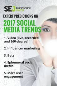 Big 2017 Social Media Marketing Trends You Need to Know - Search Engine  Journal