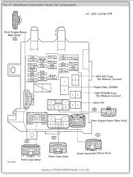 toyota auris fuse box diagram mk2 engine photoshot admirable toyota yaris wiring diagram pdf toyota auris fuse box diagram screnshoots toyota auris fuse box diagram 2003 corolla automotive wiring inside