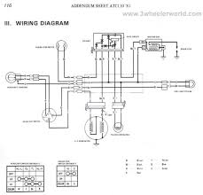 yamaha atv wiring diagram wiring diagram atv handlebar switch wiring diagram home diagrams