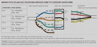 adsl home wiring diagram save dsl phone jack wiring diagram wiring dsl phone jack wiring diagram centurylink modern dsl phone jack wiring diagram electrical circuit of adsl home wiring diagram save dsl phone