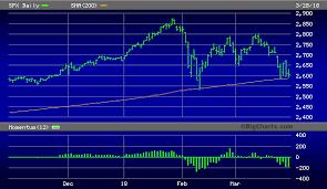 Stock Market Hanging On By A Thread Seeking Alpha