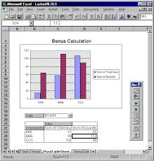 data input data input and analysis