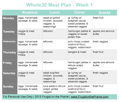 personal diet planner the busy persons whole30 meal plan week 1 allison lindstrom