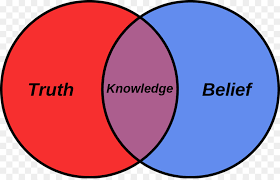 Venn Euler Diagram Problems Venn Diagram Definition Knowledge Truth Venn Png Download 1024