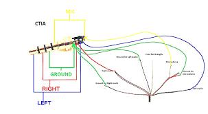 bose headset wiring 18 10 ulrich temme de u2022 rh 18 10 ulrich temme de aviation headset wiring diagram plantronics headset wiring diagram