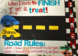 Image Result For Positive Behavior Chart For 3 Year Old