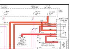 fuel pump wiring diagram chevy truck wiring diagram gm fuel control module wiring diagram diagrams