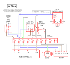 honeywell room thermostat wiring diagram wirdig honeywell room thermostat wiring diagram