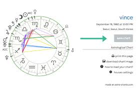 Zendaya Birth Chart Now Save And Store All Your Beautiful Charts At Astro Charts