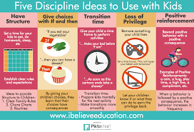 Five Discipline Ideas To Use With Small Children