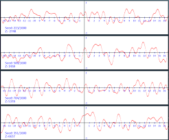 Basics Of Using Perlin Noise 2d Based Community