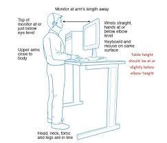 height standing desk prep for desks ergonomic evaluation 16