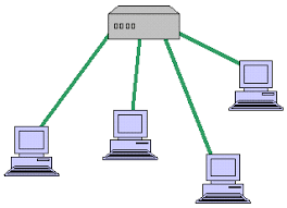 topology diagrams for computer networksstar network topology diagram