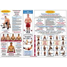 Bullworker Chart Chart Sit At Home Fitness