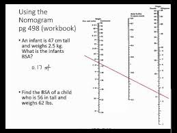 Dubois Body Surface Area Chart Bsa Via Nomogram Youtube