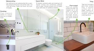 bathroom renovator. Bathroom Renovator