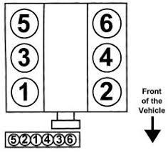 solved firing order firing order fixya firing order 2001 mitsubishi montero