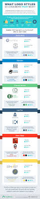 Infographic Website Template Infographic Templates Designs Venngage