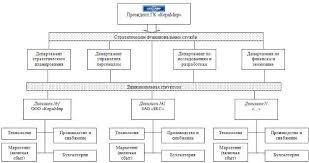 Отчет по практике Маркетинговый анализ ООО КераМир ru Отчет по практике Маркетинговый анализ ООО КераМир