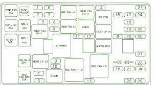 kia optima fuse box diagram circuit wiring diagrams 2004 kia optima fuse box diagram