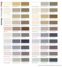 Sto Eifs Color Chart Eifs Color Chart 14 Best Images About Home Exterior