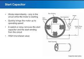 goodman capacitor wiring diagram goodman image capacitors on goodman capacitor wiring diagram