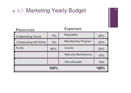 Sample Budget For Non Profit Organization Budget For Non Profit Organization Sample Magdalene