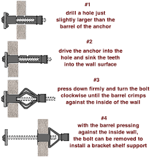 ilrated wall anchors chart and