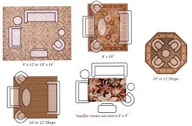 Common Area Rug Sizes Dining Room Rug Size Here Are Some Examples Sizes Of Area Rugs For Living Room