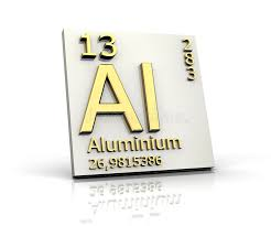Aluminum Form Periodic Table Of Elements Stock Illustration ...