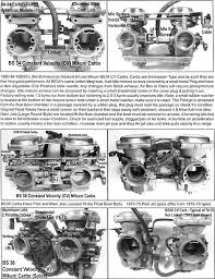 frequently asked questions carburetor tips