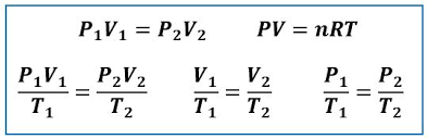 Gas Laws And The Over Reliance On Algorithmic Thinking