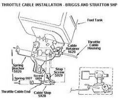 similiar go kart engine diagram keywords hammerhead engine diagram get image about wiring diagram