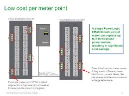 simple accurate tenant sub metering ppt 10 low