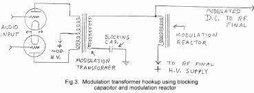 am press exchange issue 102 modulation transformer hookup using blocking
